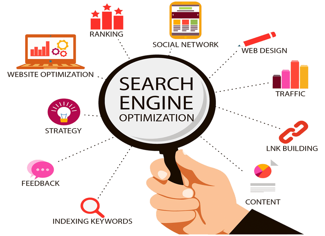 Best SEO Company in Nigeria