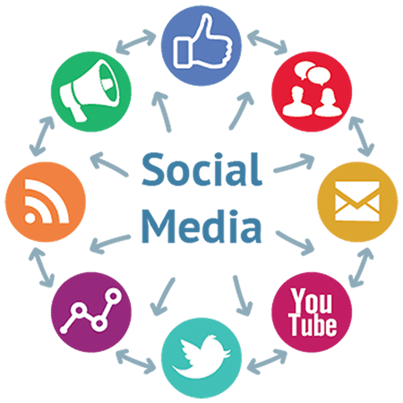 Social Media Marketing Company in Nigeria