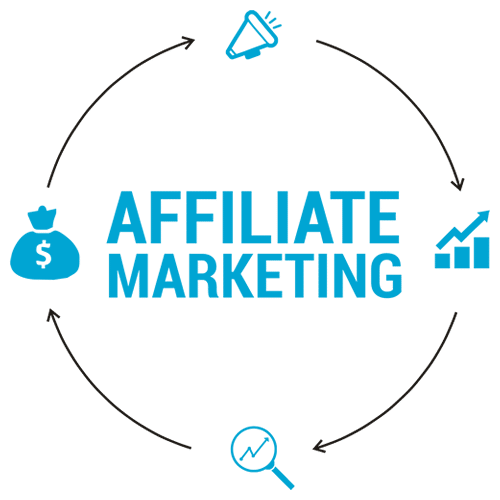 Affiliate Marketing in Nigeria
