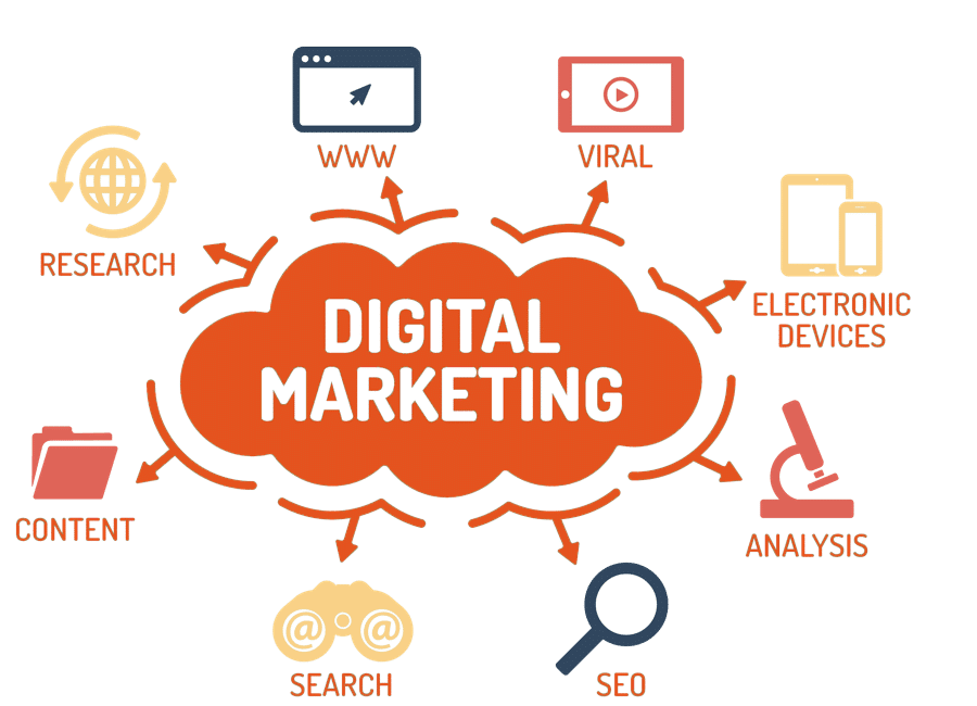 Digital Marketing Company in Nigeria