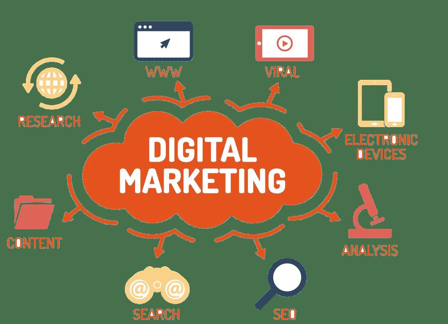 Digital Marketing Company in Nigeria