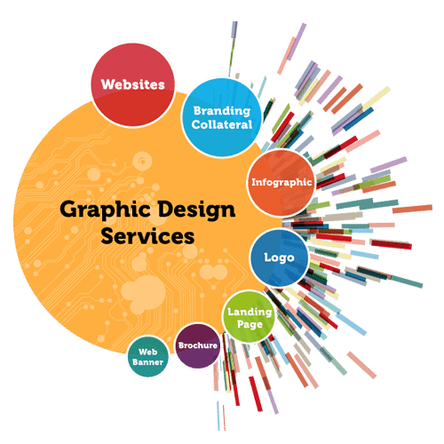 Graphic Design & Branding in Nigeria