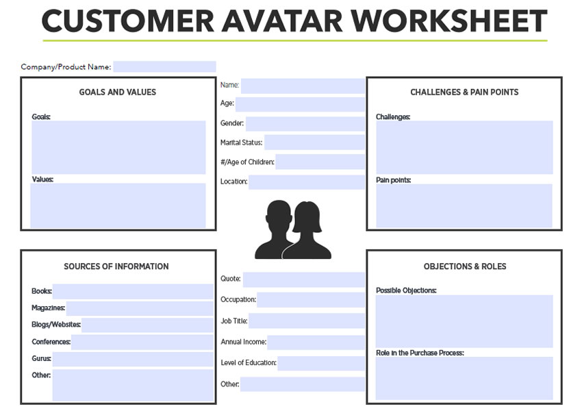Shellfieldtech Customer Avatar Worksheet