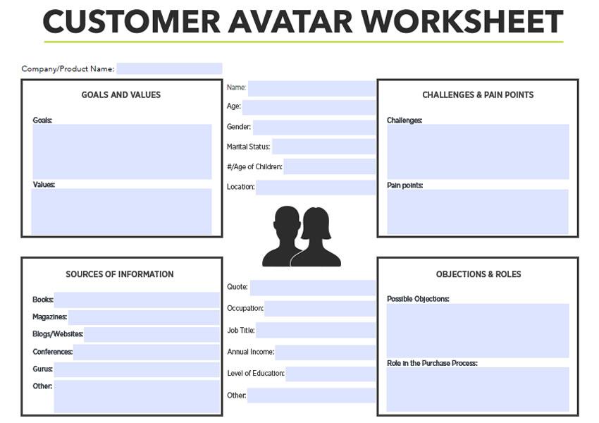 Shellfieldtech Customer Avatar Worksheet